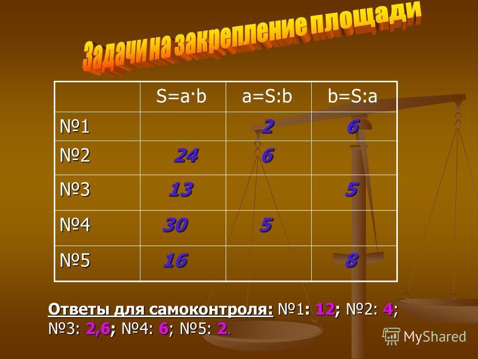 a=S:b b=S:a1 2 6 2 24 24 6 3 13 13 5 4 30 30 5 5 16 16 8 Ответы для самоконтроля: 1: 12; 2: 4; 3: 2,6; 4: 6; 5: 2.