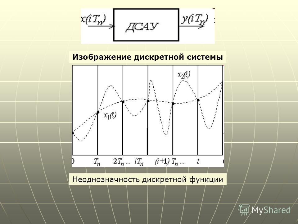 Изображение дискретной системы Неоднозначность дискретной функции