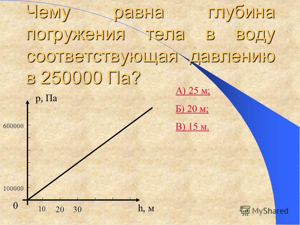 Чему равна глубина погружения тела в воду соответствующая давлению в 250000 Па? 10 2030 100000 600000 р, Па h, м А) 25 м; Б) 20 м; В) 15 м. 0