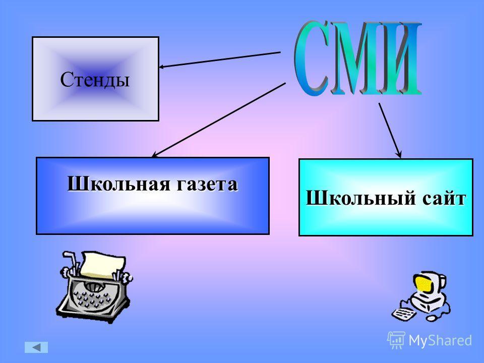 Школьная газета Школьный сайт Стенды