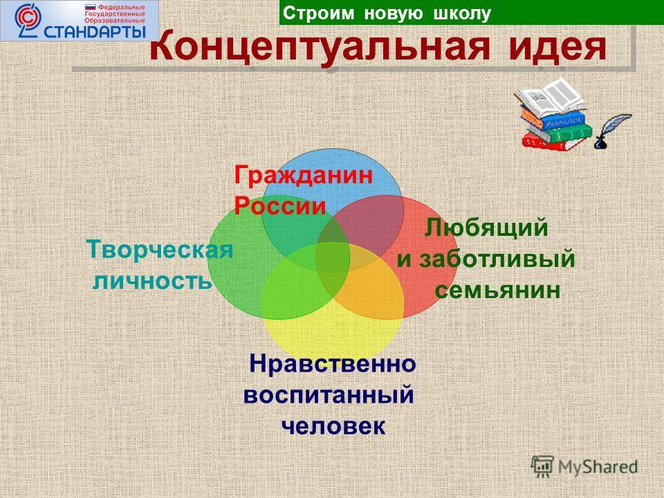 Концептуальная идея Любящий и заботливый семьянин Нравственно воспитанный человек Гражданин России Творческая личность Строим новую школу