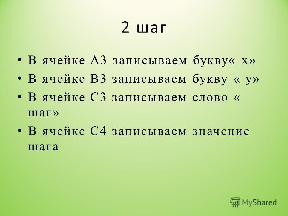 2 шаг В ячейке А3 записываем букву« х» В ячейке В3 записываем букву « у» В ячейке С3 записываем слово « шаг» В ячейке С4 записываем значение шага