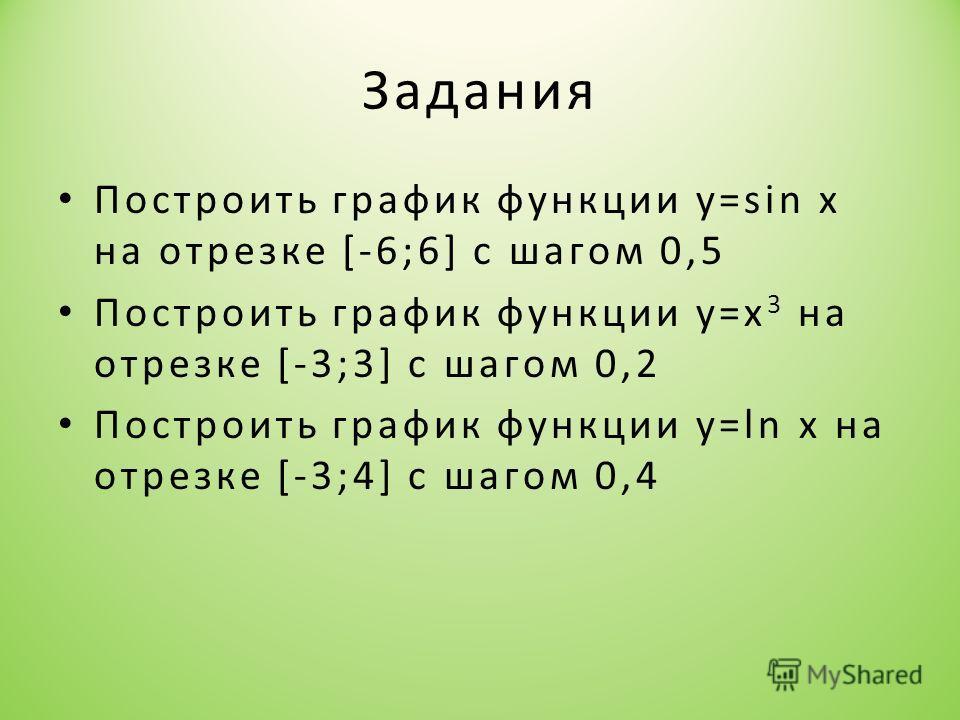 Задания Построить график функции y=sin x на отрезке [-6;6] с шагом 0,5 Построить график функции y=x 3 на отрезке [-3;3] с шагом 0,2 Построить график функции y=ln x на отрезке [-3;4] с шагом 0,4