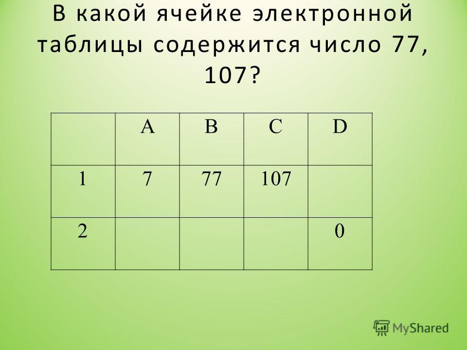 В какой ячейке электронной таблицы содержится число 77, 107? ABCD 1777107 20