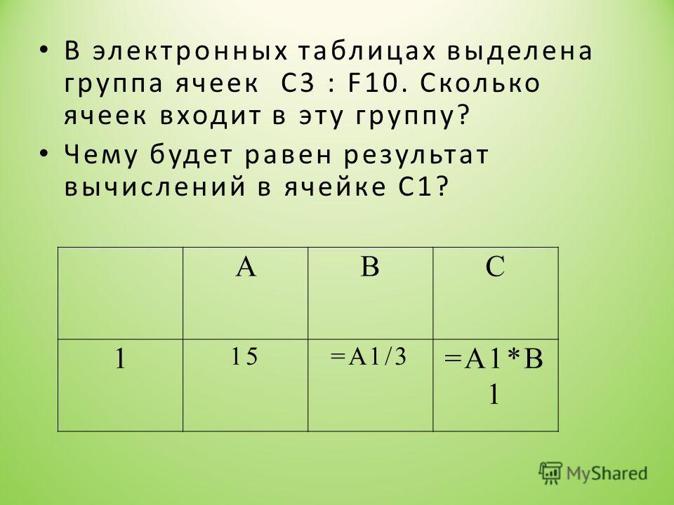 В электронных таблицах выделена группа ячеек C3 : F10. Сколько ячеек входит в эту группу? Чему будет равен результат вычислений в ячейке С1? ABC 1 15=A1/3 =А1*В 1
