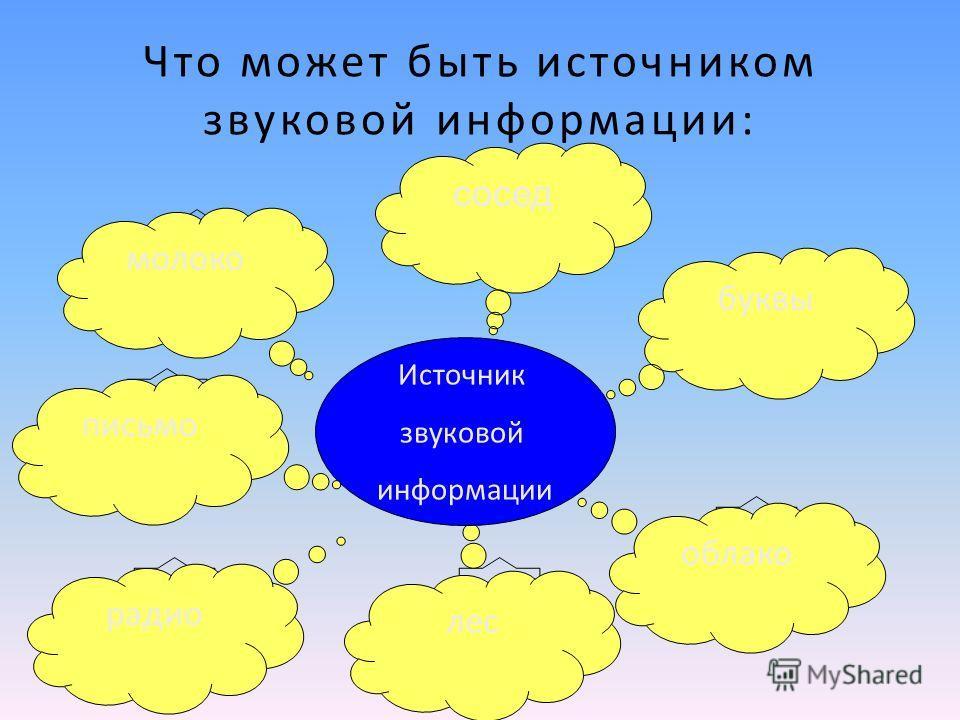 да лес нет да нет да нет Что может быть источником звуковой информации: Источник звуковой информации буквы письмо радио сосед молоко облако