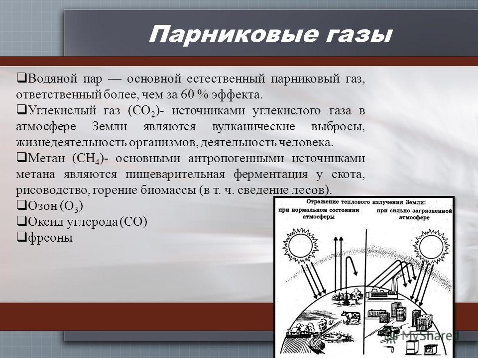 Парниковые газы Водяной пар основной естественный парниковый газ, ответственный более, чем за 60 % эффекта. Углекислый газ (CO 2 )- источниками углекислого газа в атмосфере Земли являются вулканические выбросы, жизнедеятельность организмов, деятельно