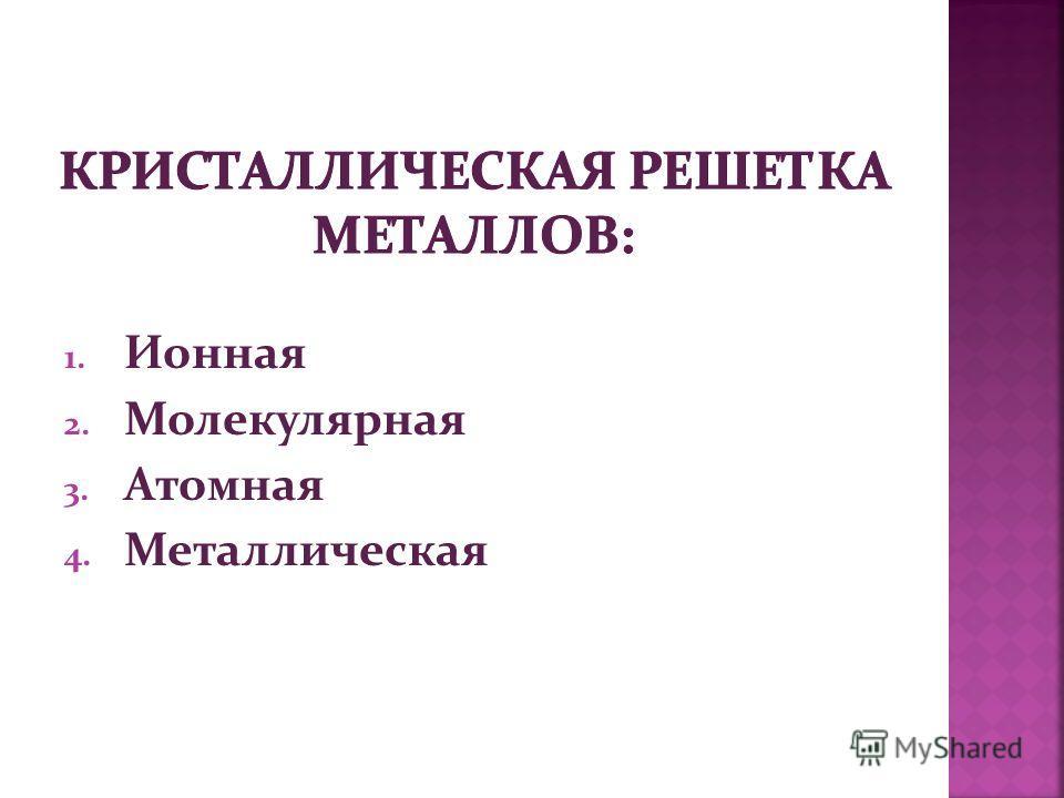 1. Ионная 2. Молекулярная 3. Атомная 4. Металлическая