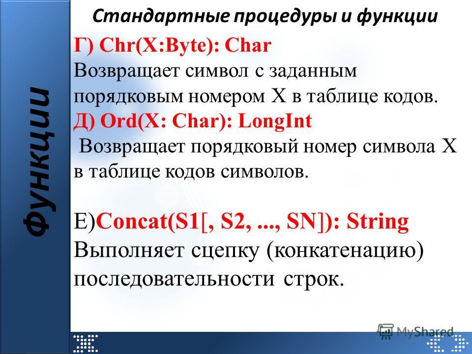 Стандартные процедуры и функции Функции Г) Chr(X:Byte): Char Возвращает символ с заданным порядковым номером X в таблице кодов. Д) Ord(X: Char): LongInt Возвращает порядковый номер символа X в таблице кодов символов. Е)Сoncat(S1[, S2,..., SN]): Strin