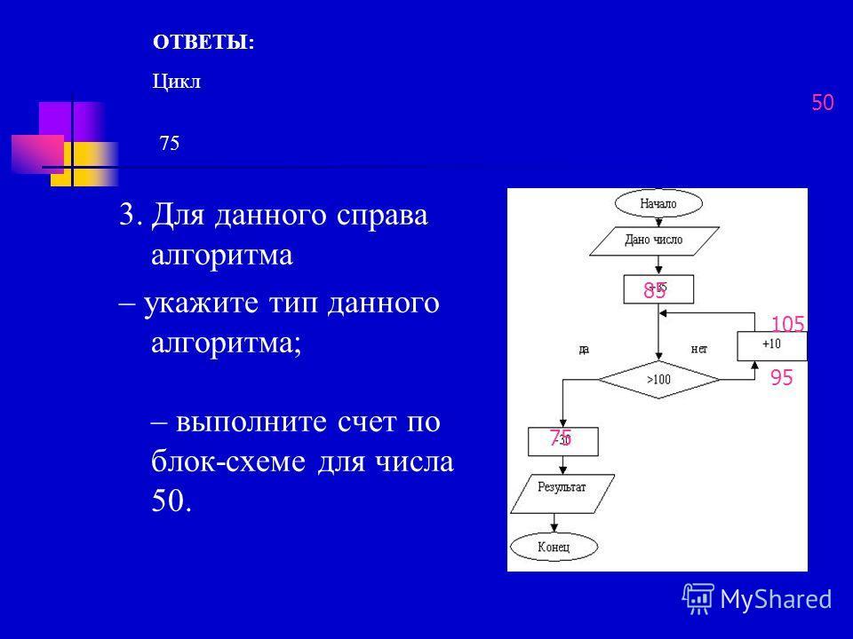 3. Для данного справа алгоритма – укажите тип данного алгоритма; – выполните счет по блок-схеме для числа 50. ОТВЕТЫ: Цикл 75 50 85 95 105 75