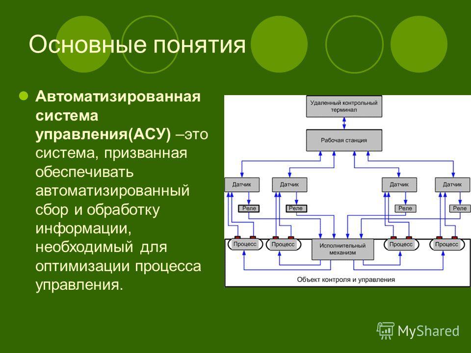 Основные понятия Автоматизированная система управления(АСУ) –это система, призванная обеспечивать автоматизированный сбор и обработку информации, необходимый для оптимизации процесса управления.