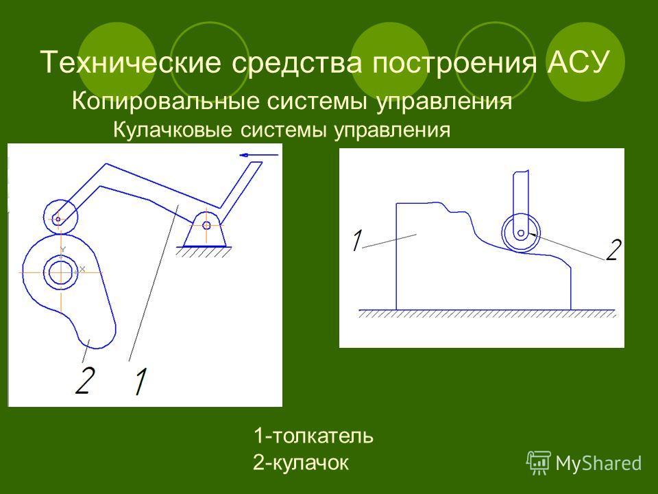Технические средства построения АСУ Кулачковые системы управления Копировальные системы управления 1-толкатель 2-кулачок