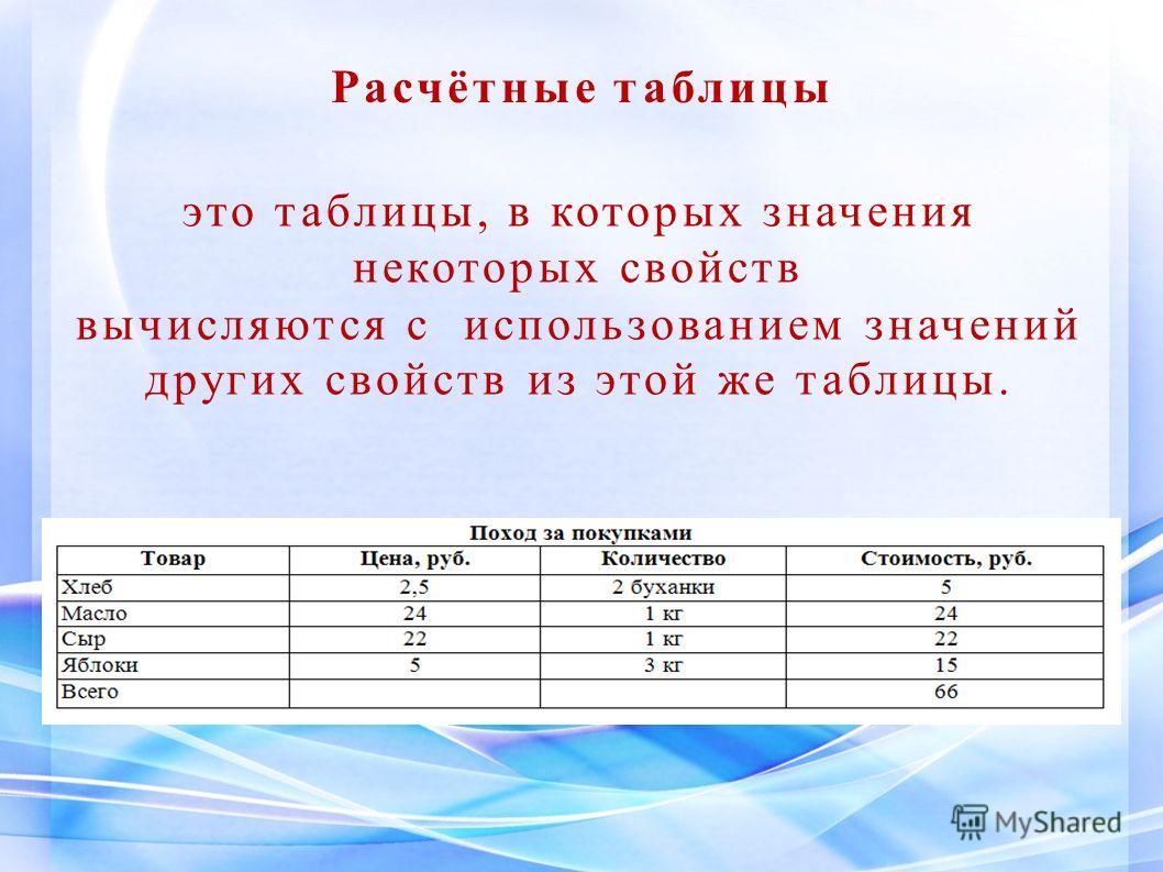Расчётные таблицы это таблицы, в которых значения некоторых свойств вычисляются с использованием значений других свойств из этой же таблицы.