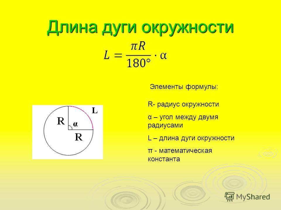 Длина дуги окружности Элементы формулы: R- радиус окружности α – угол между двумя радиусами L – длина дуги окружности π - математическая константа