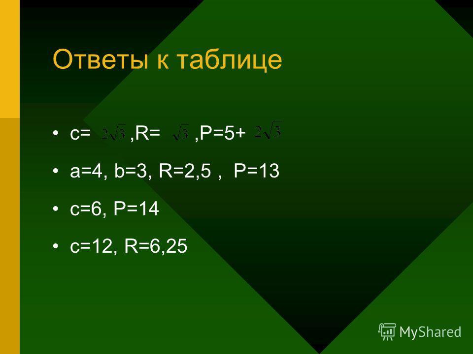Ответы к таблице c=,R=,P=5+ а=4, b=3, R=2,5, P=13 c=6, P=14 c=12, R=6,25