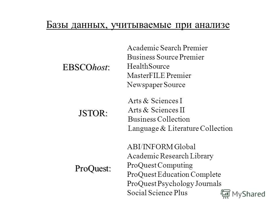 Academic Search Premier Business Source Premier HealthSource MasterFILE Premier Newspaper Source ABI/INFORM Global Academic Research Library ProQuest Computing ProQuest Education Complete ProQuest Psychology Journals Social Science Plus Arts & Scienc