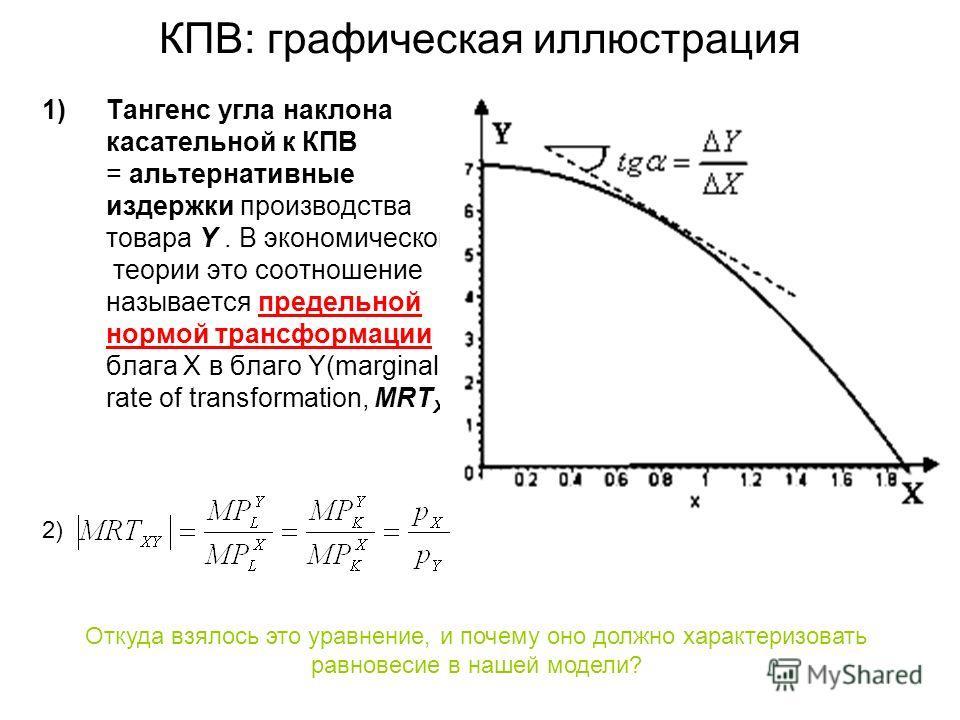 КПВ: графическая иллюстрация 1)Тангенс угла наклона касательной к КПВ = альтернативные издержки производства товара Y. В экономической теории это соотношение называется предельной нормой трансформации блага X в благо Y(marginal rate of transformation