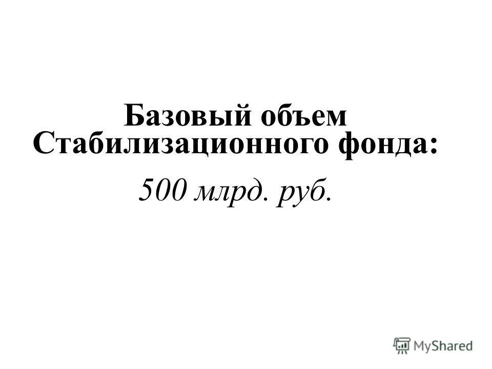 Базовый объем Стабилизационного фонда: 500 млрд. руб.