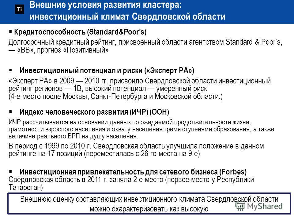 Внешние условия развития кластера: инвестиционный климат Свердловской области Внешнюю оценку составляющих инвестиционного климата Свердловской области можно охарактеризовать как высокую Кредитоспособность (Standard&Poors) Долгосрочный кредитный рейти