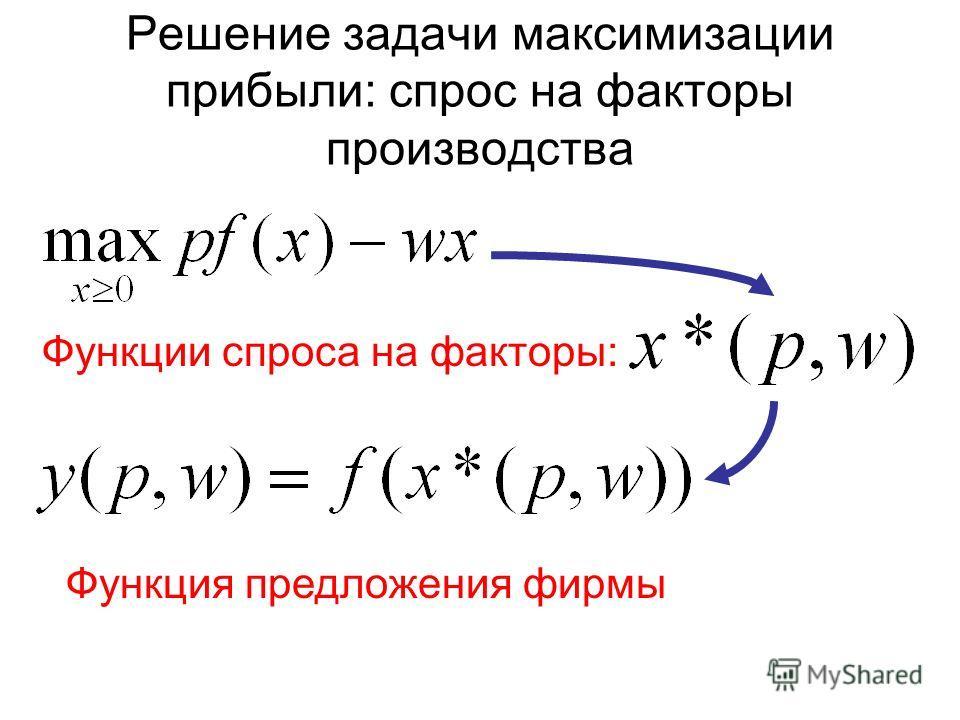 Решение задачи максимизации прибыли: спрос на факторы производства Функции спроса на факторы: Функция предложения фирмы