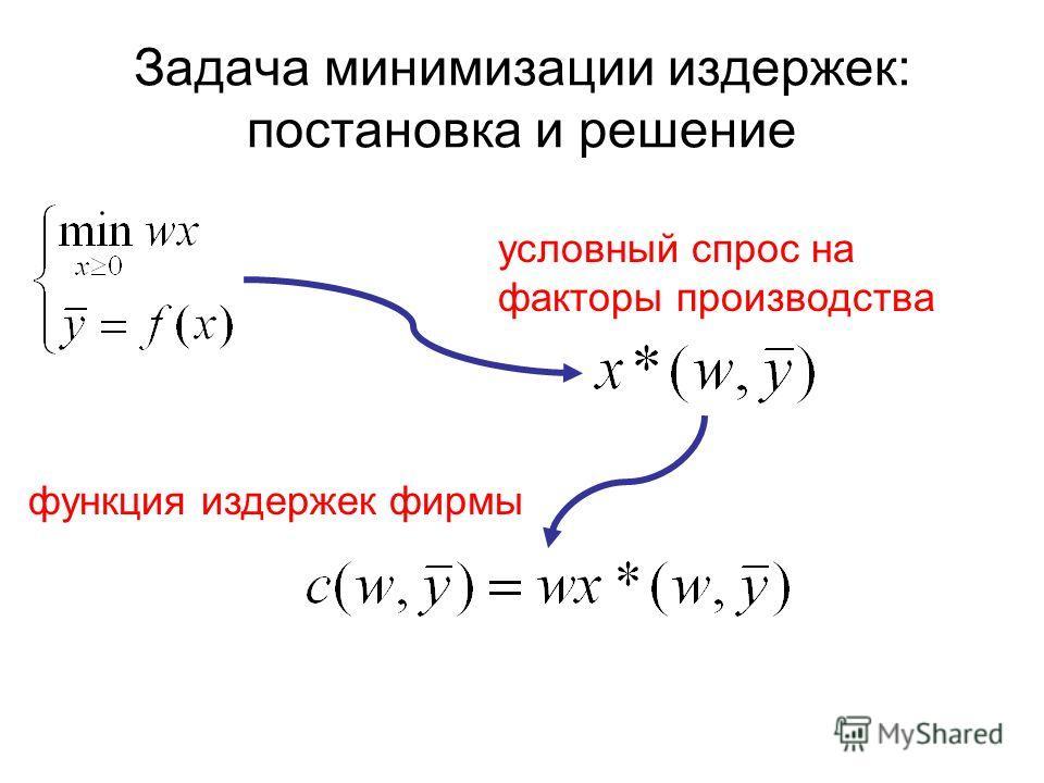 Задача минимизации издержек: постановка и решение условный спрос на факторы производства функция издержек фирмы