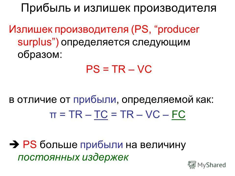 Прибыль и излишек производителя Излишек производителя (PS, producer surplus) определяется следующим образом: PS = TR – VC в отличие от прибыли, определяемой как: π = TR – TC = TR – VC – FC PS больше прибыли на величину постоянных издержек