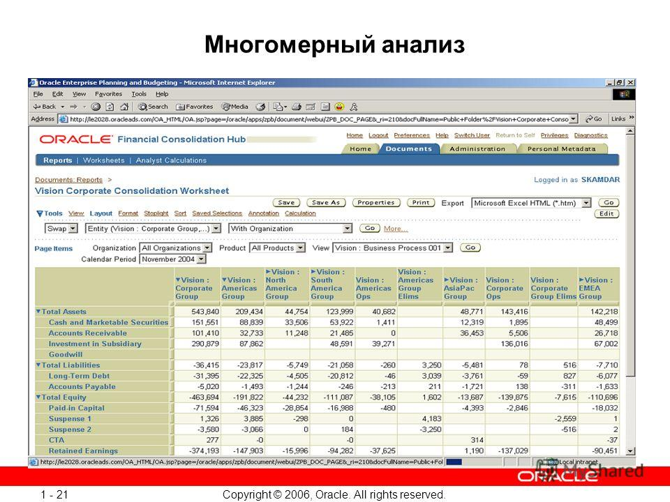 Copyright © 2006, Oracle. All rights reserved. 1 - 21 Многомерный анализ
