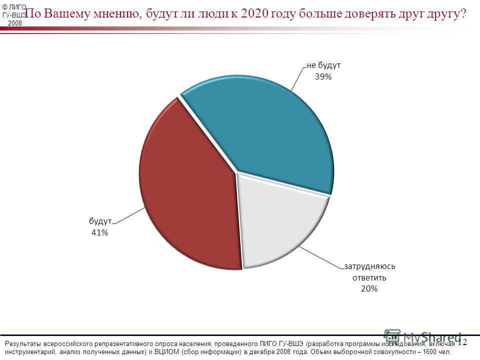 © ЛИГО ГУ-ВШЭ 2008 По Вашему мнению, будут ли люди к 2020 году больше доверять друг другу? 12 Результаты всероссийского репрезентативного опроса населения, проведенного ЛИГО ГУ-ВШЭ (разработка программы исследования, включая инструментарий, анализ по