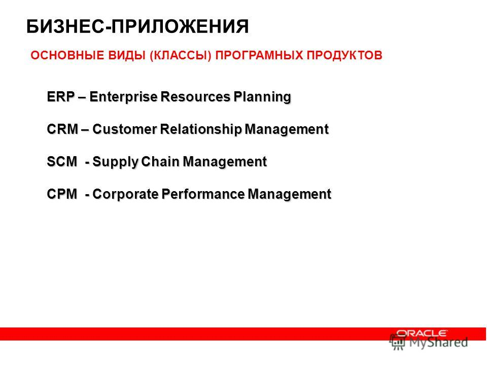 БИЗНЕС-ПРИЛОЖЕНИЯ ОСНОВНЫЕ ВИДЫ (КЛАССЫ) ПРОГРАМНЫХ ПРОДУКТОВ ERP – Enterprise Resources Planning CRM – Customer Relationship Management SCM - Supply Chain Management CPM - Corporate Performance Management