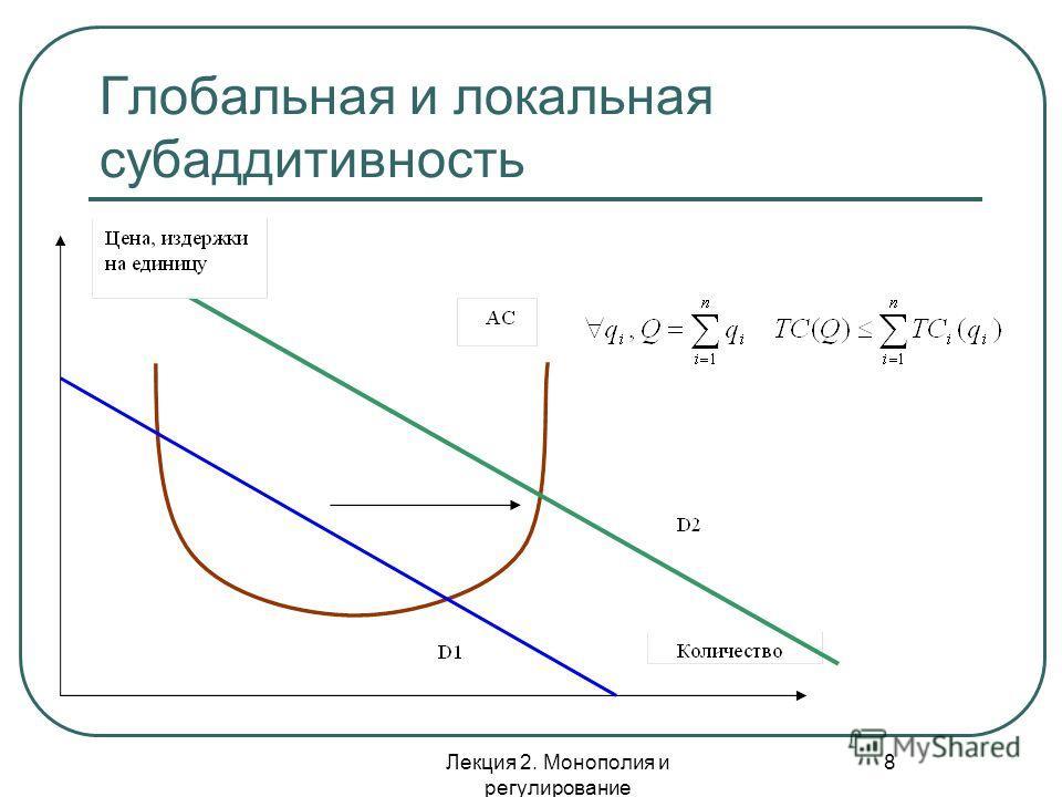 Лекция 2. Монополия и регулирование 8 Глобальная и локальная субаддитивность
