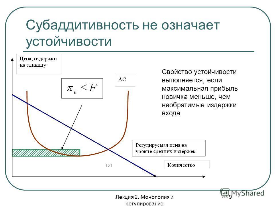 Лекция 2. Монополия и регулирование 9 Субаддитивность не означает устойчивости Свойство устойчивости выполняется, если максимальная прибыль новичка меньше, чем необратимые издержки входа
