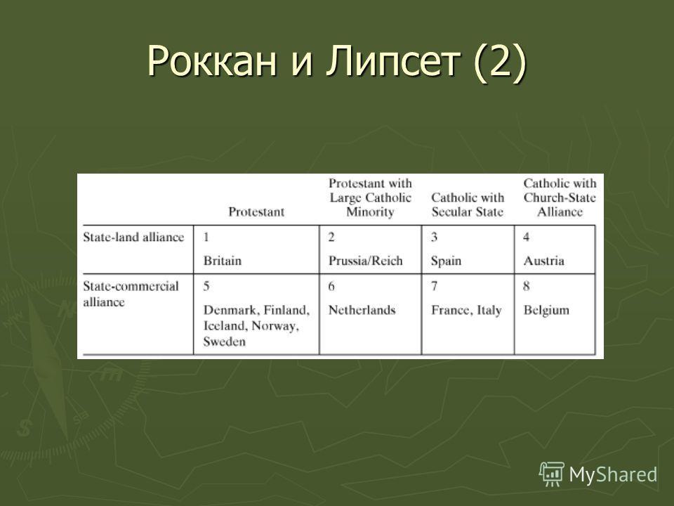 Роккан и Липсет (2)