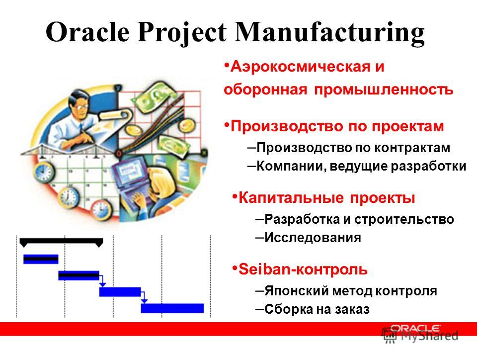 Oracle Project Manufacturing Аэрокосмическая и оборонная промышленность Капитальные проекты – Разработка и строительство – Исследования Seiban-контроль – Японский метод контроля – Сборка на заказ Производство по проектам – Производство по контрактам