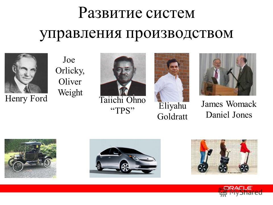 Развитие систем управления производством Taiichi Ohno TPS Henry Ford Eliyahu Goldratt James Womack Daniel Jones Joe Orlicky, Oliver Weight