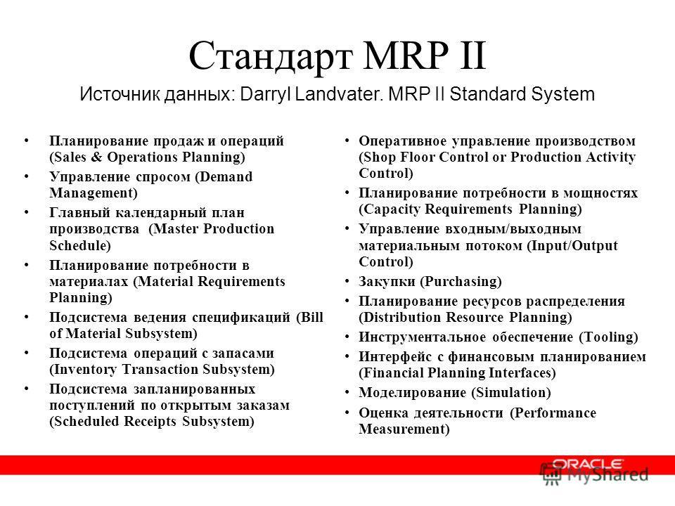 Стандарт MRP II Планирование продаж и операций (Sales & Operations Planning) Управление спросом (Demand Management) Главный календарный план производства (Master Production Schedule) Планирование потребности в материалах (Material Requirements Planni