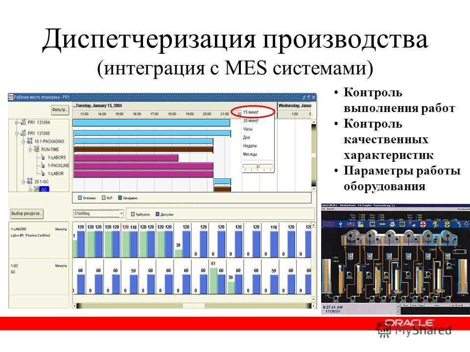 Диспетчеризация производства (интеграция с MES системами) Контроль выполнения работ Контроль качественных характеристик Параметры работы оборудования