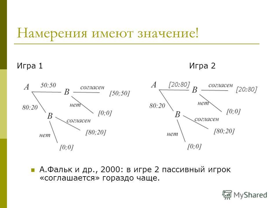 Намерения имеют значение! Игра 1 Игра 2 А.Фальк и др., 2000: в игре 2 пассивный игрок «соглашается» гораздо чаще.