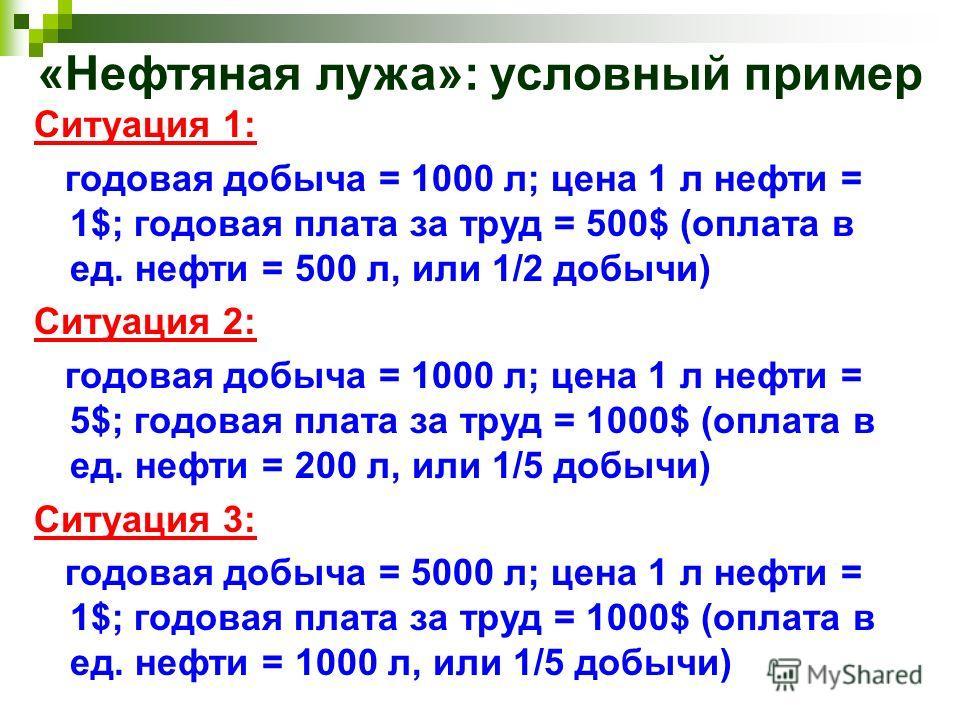 «Нефтяная лужа»: условный пример Ситуация 1: годовая добыча = 1000 л; цена 1 л нефти = 1$; годовая плата за труд = 500$ (оплата в ед. нефти = 500 л, или 1/2 добычи) Ситуация 2: годовая добыча = 1000 л; цена 1 л нефти = 5$; годовая плата за труд = 100