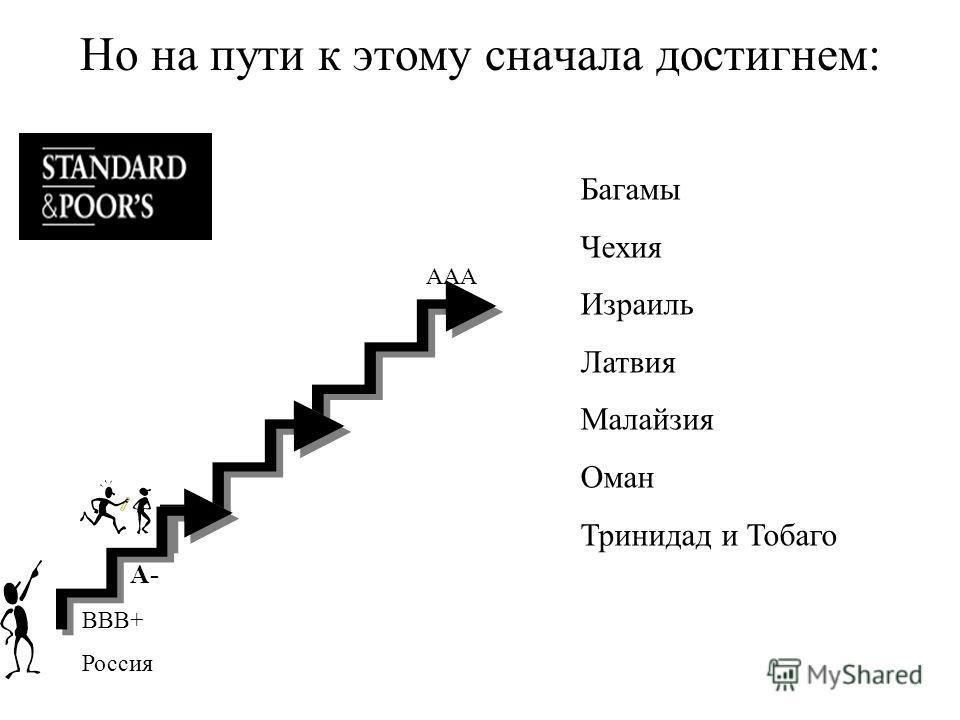 Но на пути к этому сначала достигнем: ААА А- ВВВ+ Россия Багамы Чехия Израиль Латвия Малайзия Оман Тринидад и Тобаго