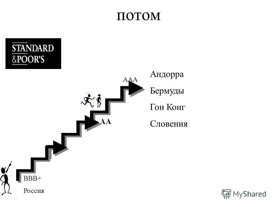 потом ААА АА ВВВ+ Россия Андорра Бермуды Гон Конг Словения