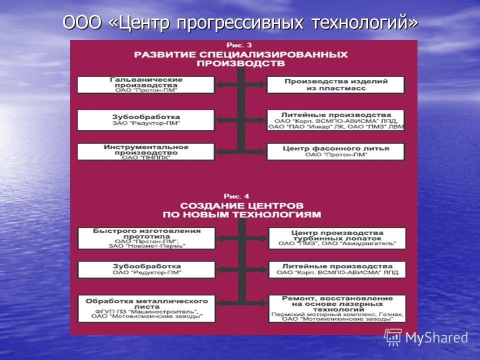 ООО «Центр прогрессивных технологий»