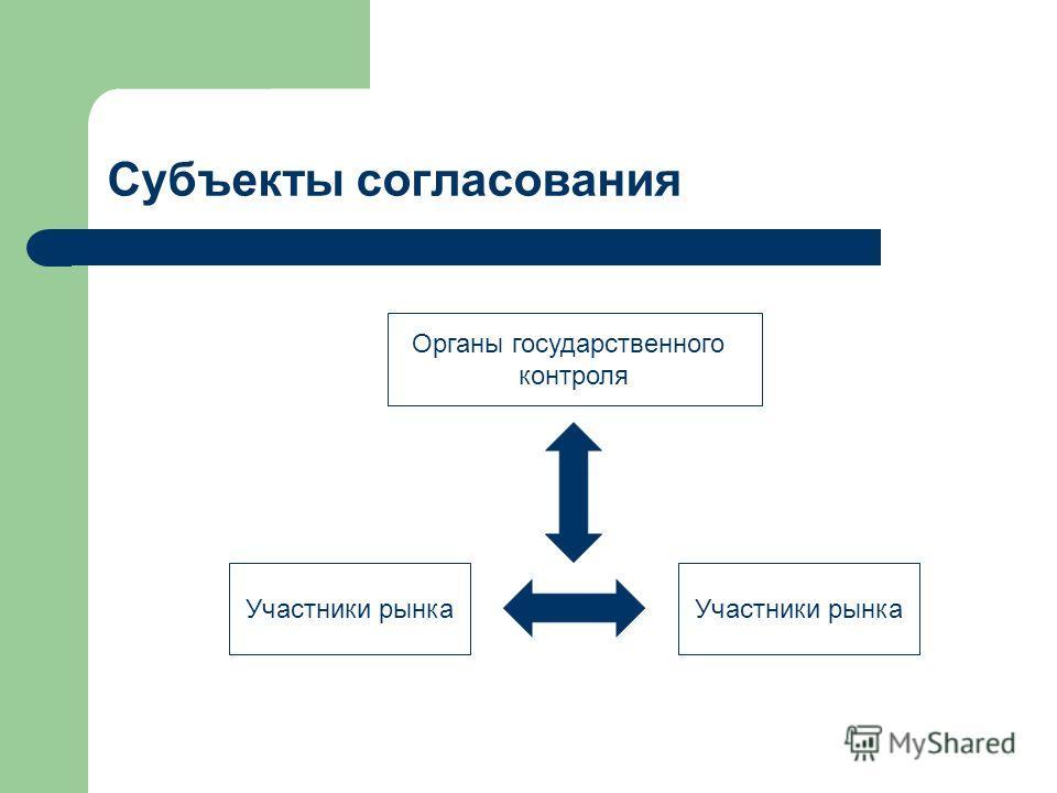 Субъекты согласования Органы государственного контроля Участники рынка