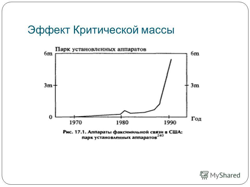 Эффект Критической массы