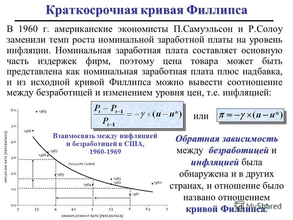 В 1960 г. американские экономисты П.Самуэльсон и Р.Солоу заменили темп роста номинальной заработной платы на уровень инфляции. Номинальная заработная плата составляет основную часть издержек фирм, поэтому цена товара может быть представлена как номин