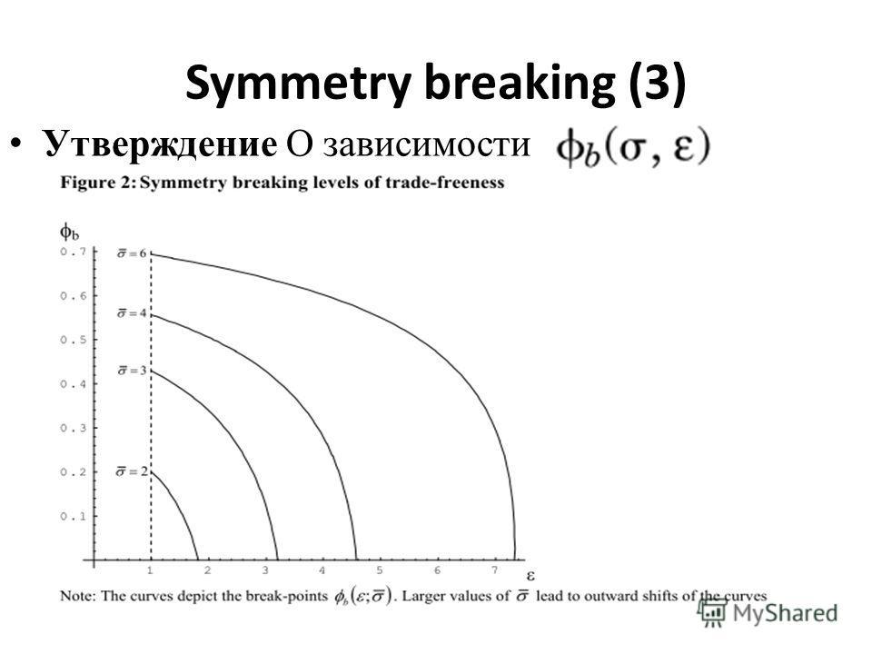 Symmetry breaking (3) Утверждение О зависимости