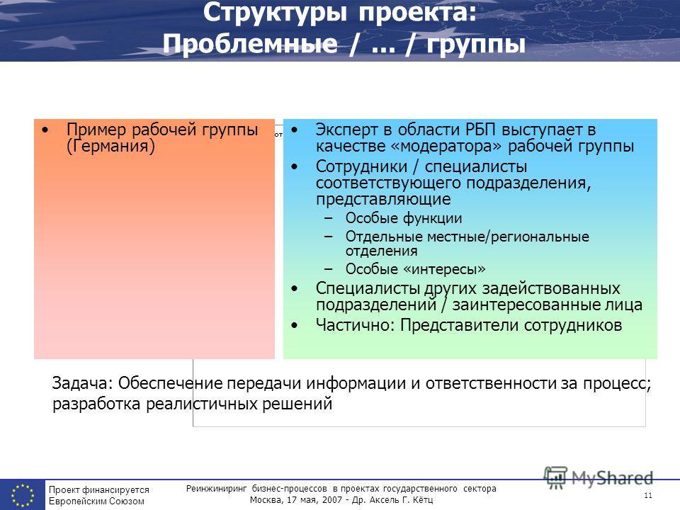 Реинжиниринг бизнес-процессов в проектах государственного сектора Москва, 17 мая, 2007 - Др. Аксель Г. Кётц Проект финансируется Европейским Союзом 11 Структуры проекта: Проблемные /... / группы Пример рабочей группы (Германия) Эксперт в области РБП