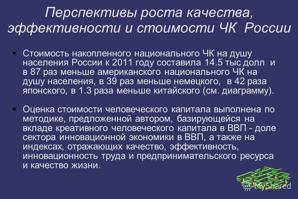 Перспективы роста качества, эффективности и стоимости ЧК России Стоимость накопленного национального ЧК на душу населения России к 2011 году составила 14.5 тыс долл и в 87 раз меньше американского национального ЧК на душу населения, в 39 раз меньше н