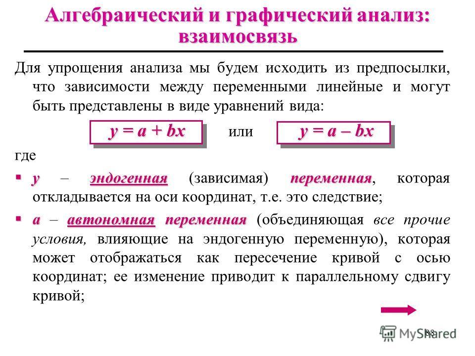 87 Совершенная чувствительность (совершенная эластичность) Наклон линии Отсутствие чувствительности (совершенная неэластичность) ii II I (i) Тангенс угла наклона равен, т.е. независимая переменная не меняется Тангенс угла наклона равен 0, т.е. значен