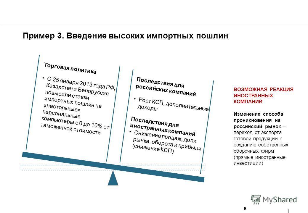 8 Пример 3. Введение высоких импортных пошлин Последствия для российских компаний Рост КСП, дополнительные доходы Последствия для иностранных компаний Снижение продаж, доли рынка, оборота и прибыли (снижение КСП) Торговая политика С 25 января 2013 го