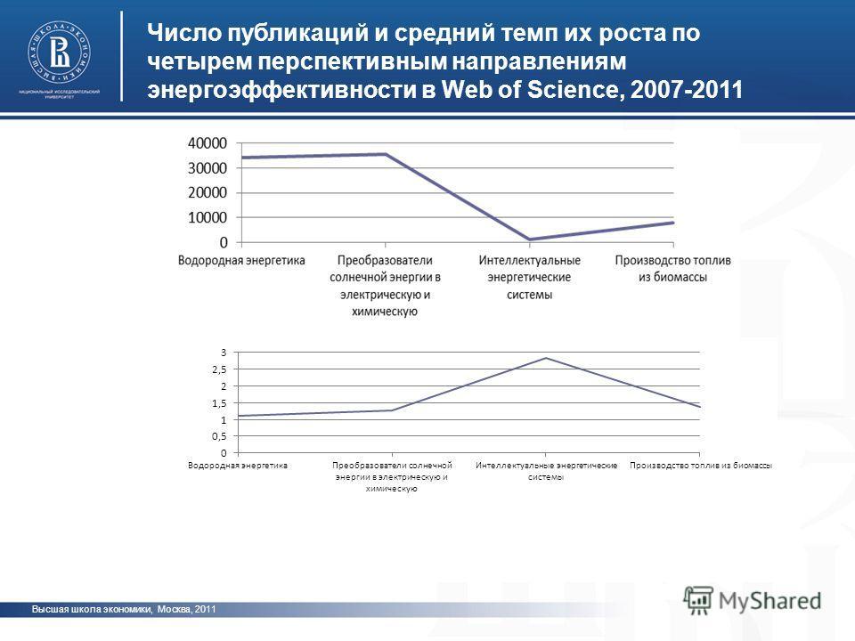 Высшая школа экономики, Москва, 2011 Число публикаций и средний темп их роста по четырем перспективным направлениям энергоэффективности в Web of Science, 2007-2011 фото